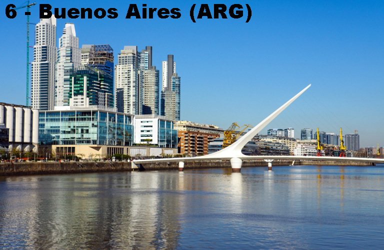 6-buenos-aires